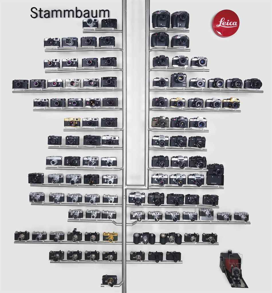 Leica Camera Family Tree